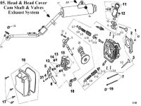 Cyl Head, Cover, Camshaft, and Exhaust