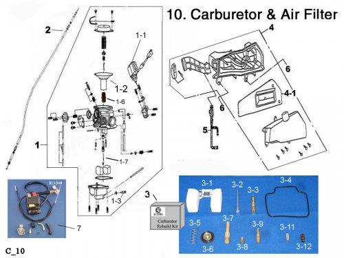 Deni carburetor pd24j Manual