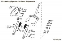Steering System and Front Suspension