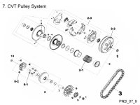 CVT Pulley System