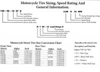 Tire Conversion Chart