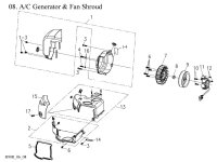 Electric AC Generator-Stator & Fan Shroud