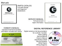 Eton Model Reference & Eton Service Manuals Click Here