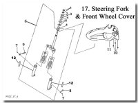 Steering Fork and Front Wheel Cover