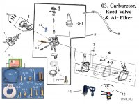 Carburetor Reed Valve and Air Filter