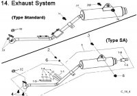 Exhaust System Type SA