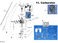 Carburetor and Throttle Cable