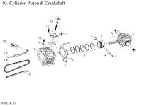 Cylinder, Piston and Crankshaft