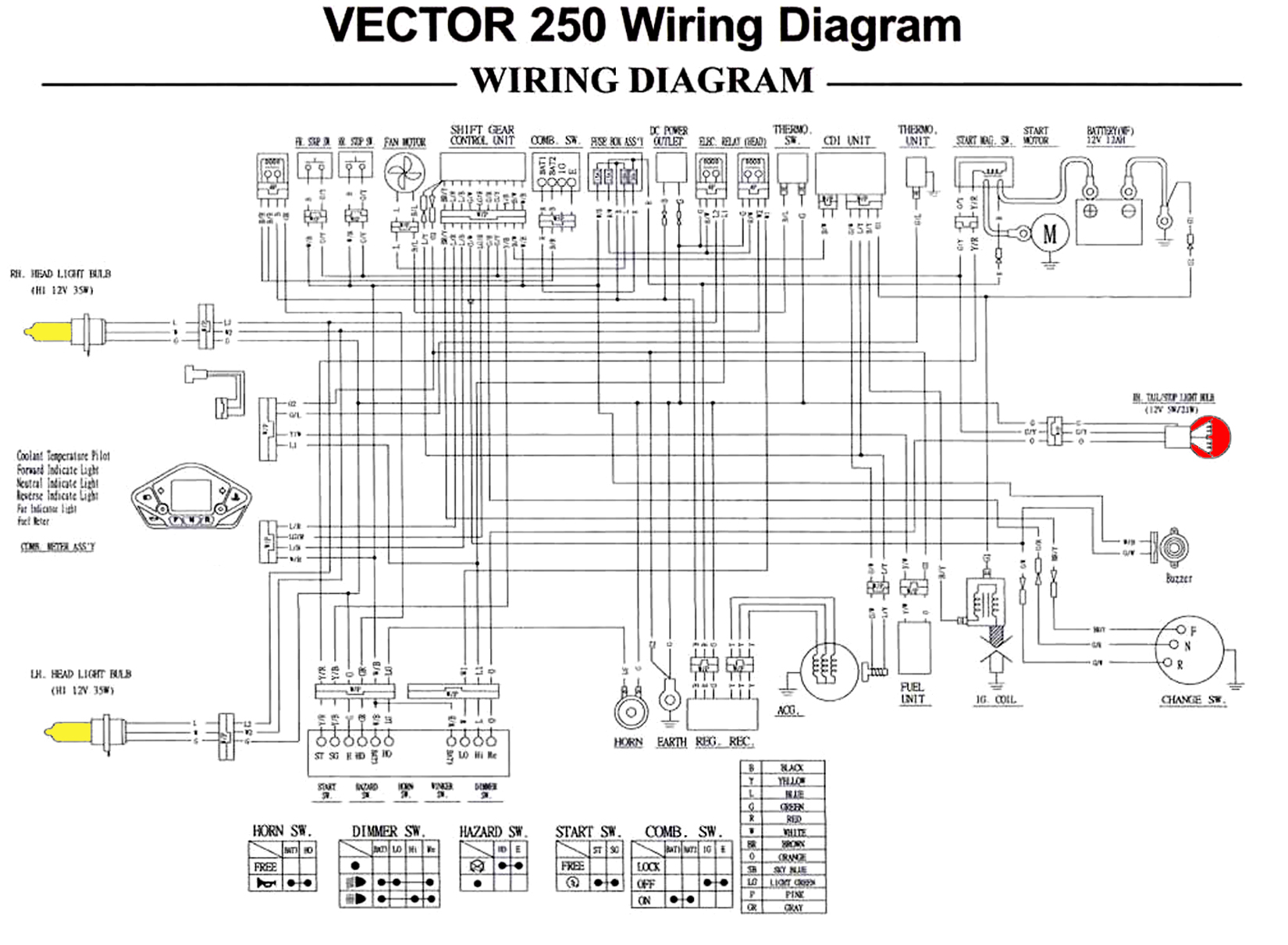 eton wiring diagrams