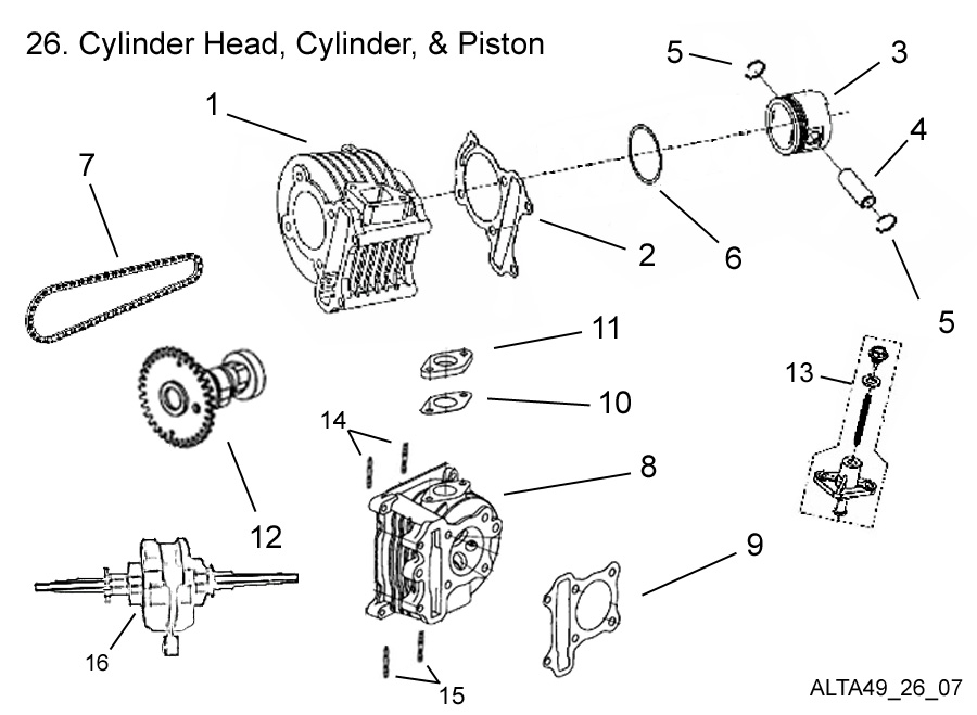 Cylinder, Cylinder Head, and Piston