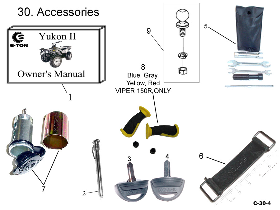 Accessories and Manuals