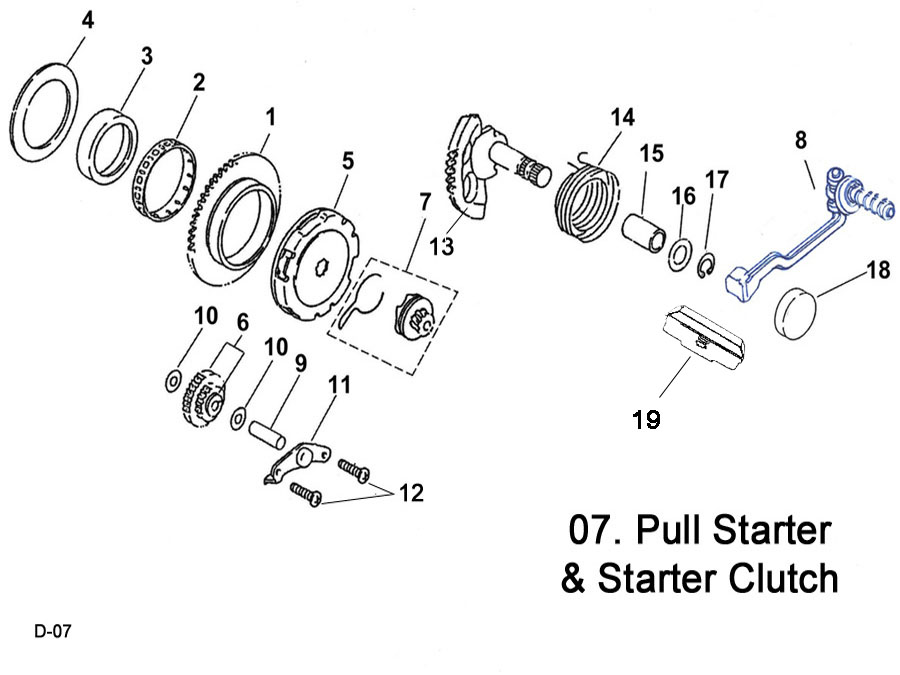 Pull Starter and Starter Clutch