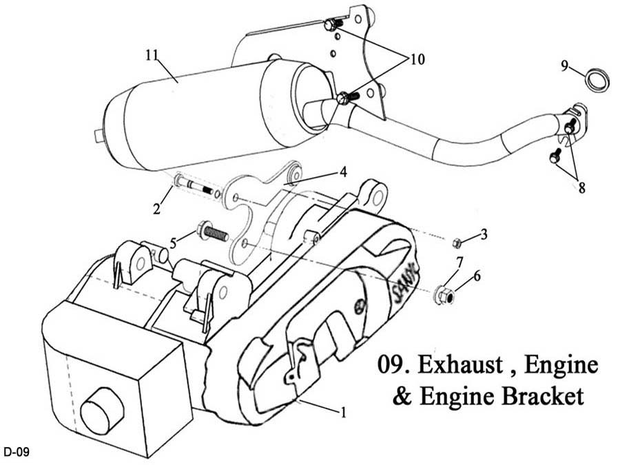 Engine Exhaust and Engine Bracket