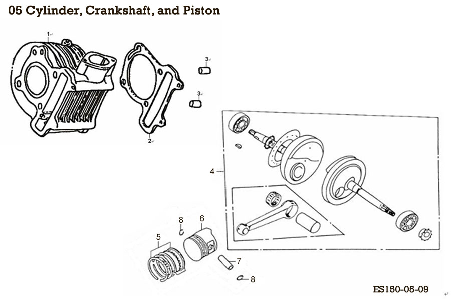 Cylinder, Crankshaft, and Piston