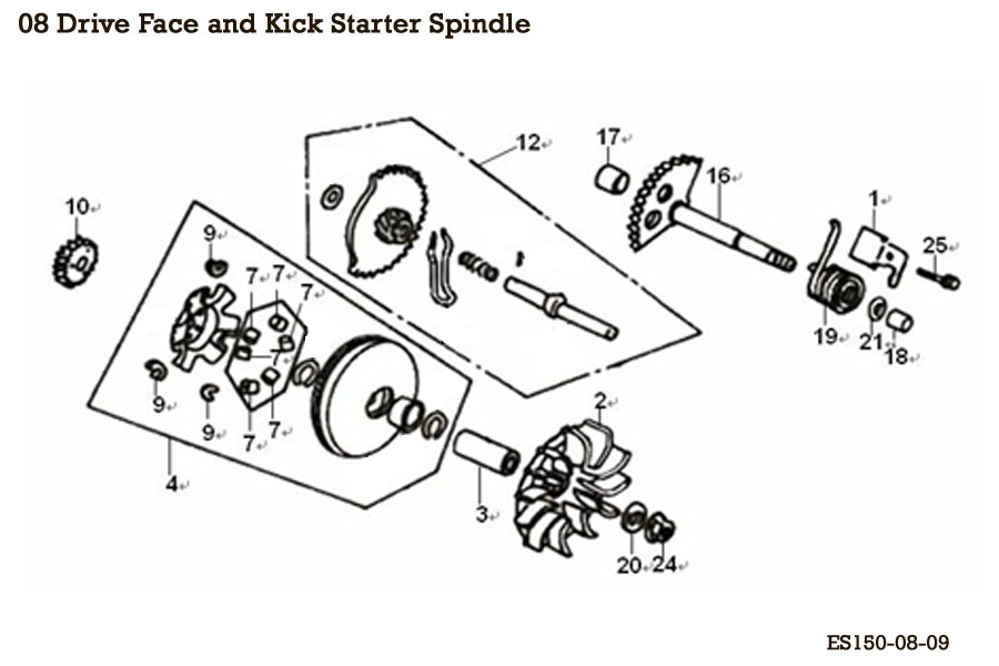 Drive Face and Kick Starter Spindle
