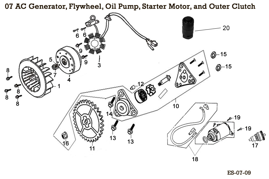 AC Generator, Flywheel, Oil Pump, Starter Motor, and Outer Clutch