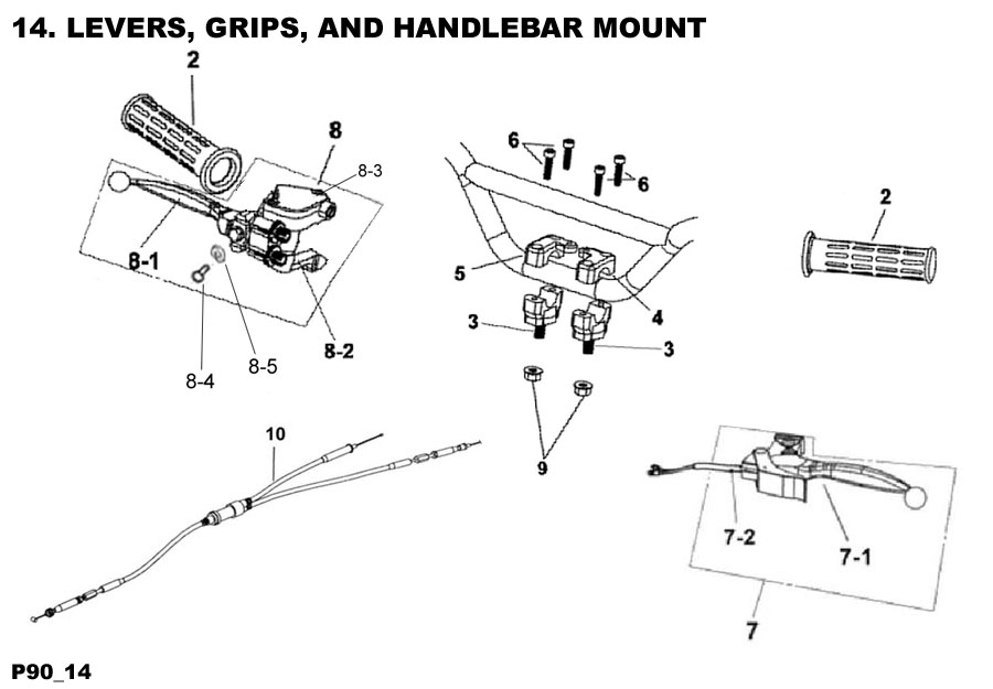 Levers, Grips, and Handlebar Mount