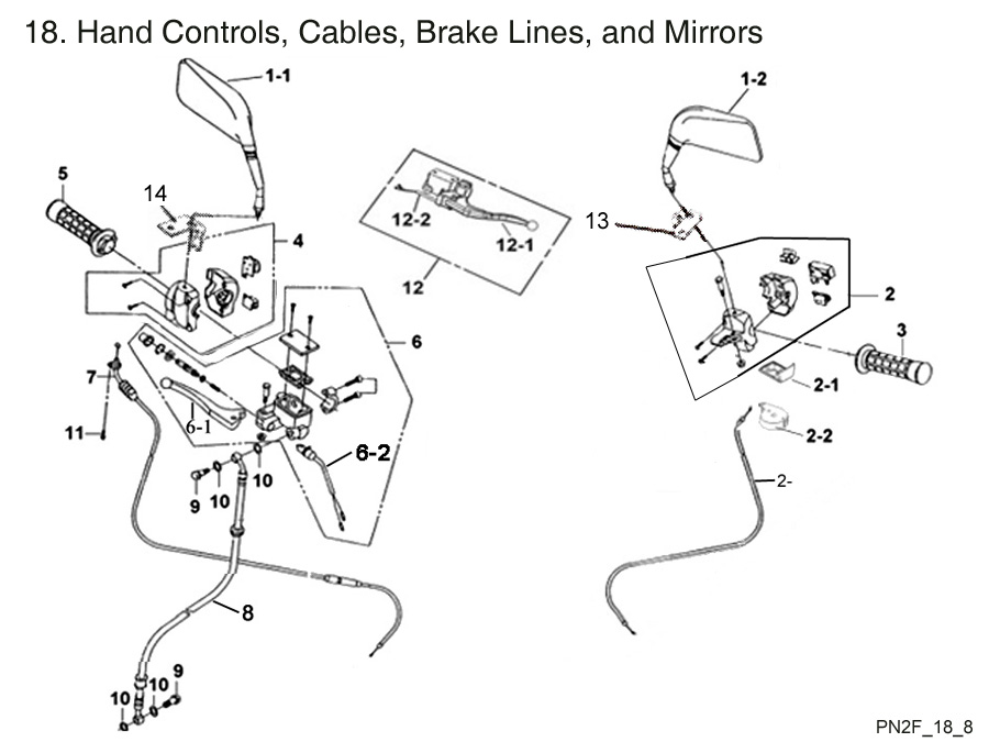 Hand Controls, Cables, Brake Lines, and Mirrors