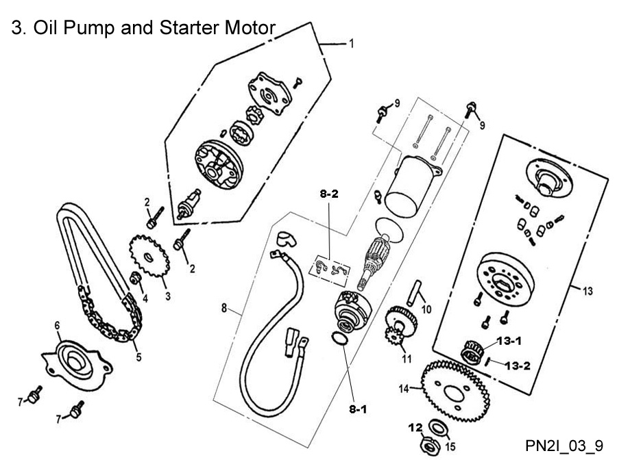 Oil Pump and Starter Motor