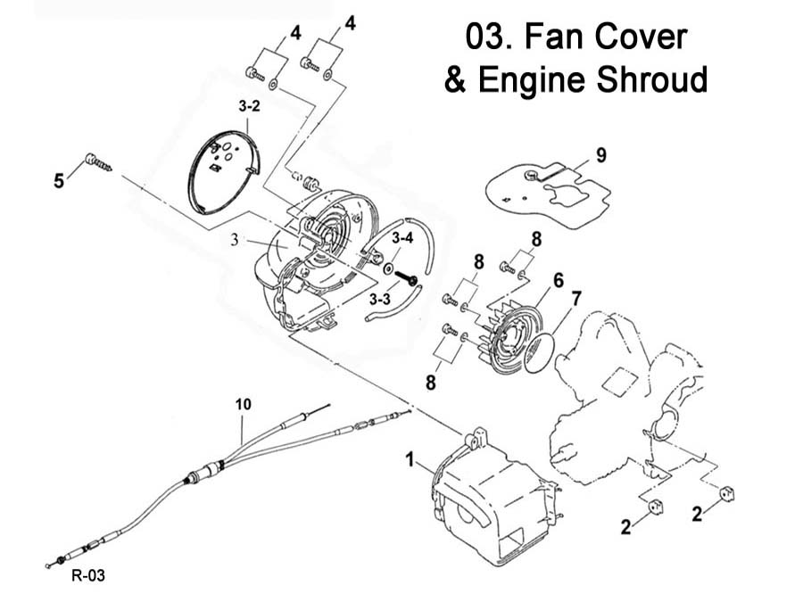 Fast Shipping-Eton Lightning AXL50 ATV Throttle Cable Fan Cover and Engine Shroud also works on most 2 Stroke 50-70-90cc ATVs and scooters