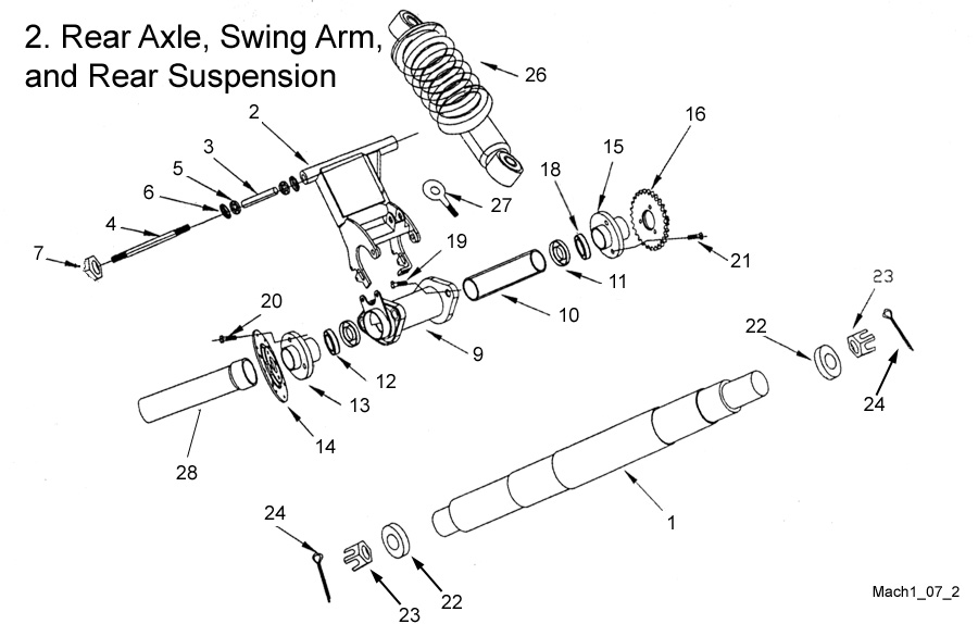 Rear Axle, Swing Arm, and Rear Suspension