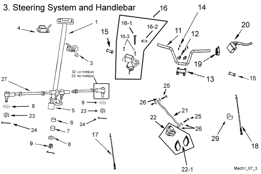 Steering System and Handlebars