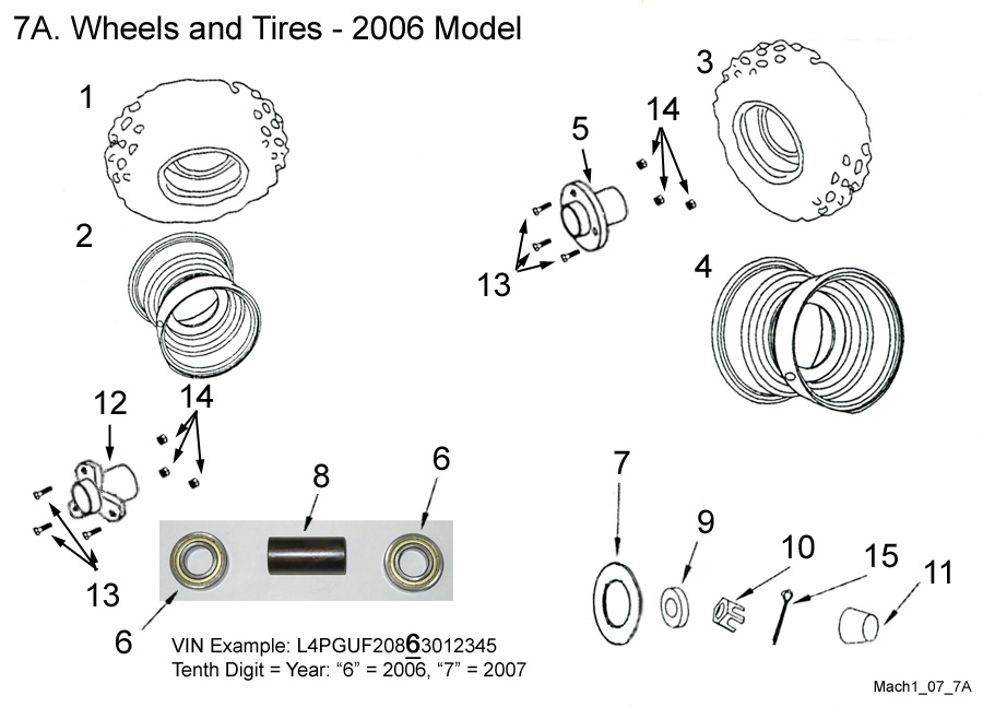 Wheels and Tires - 2006 Model
