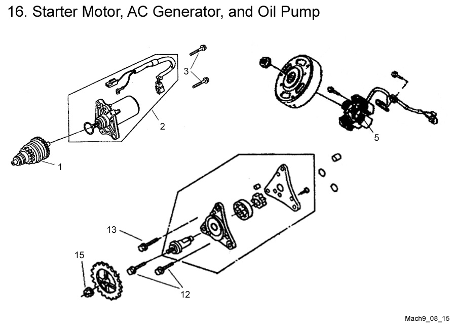 Starter Motor, AC Generator, and Oil Pump